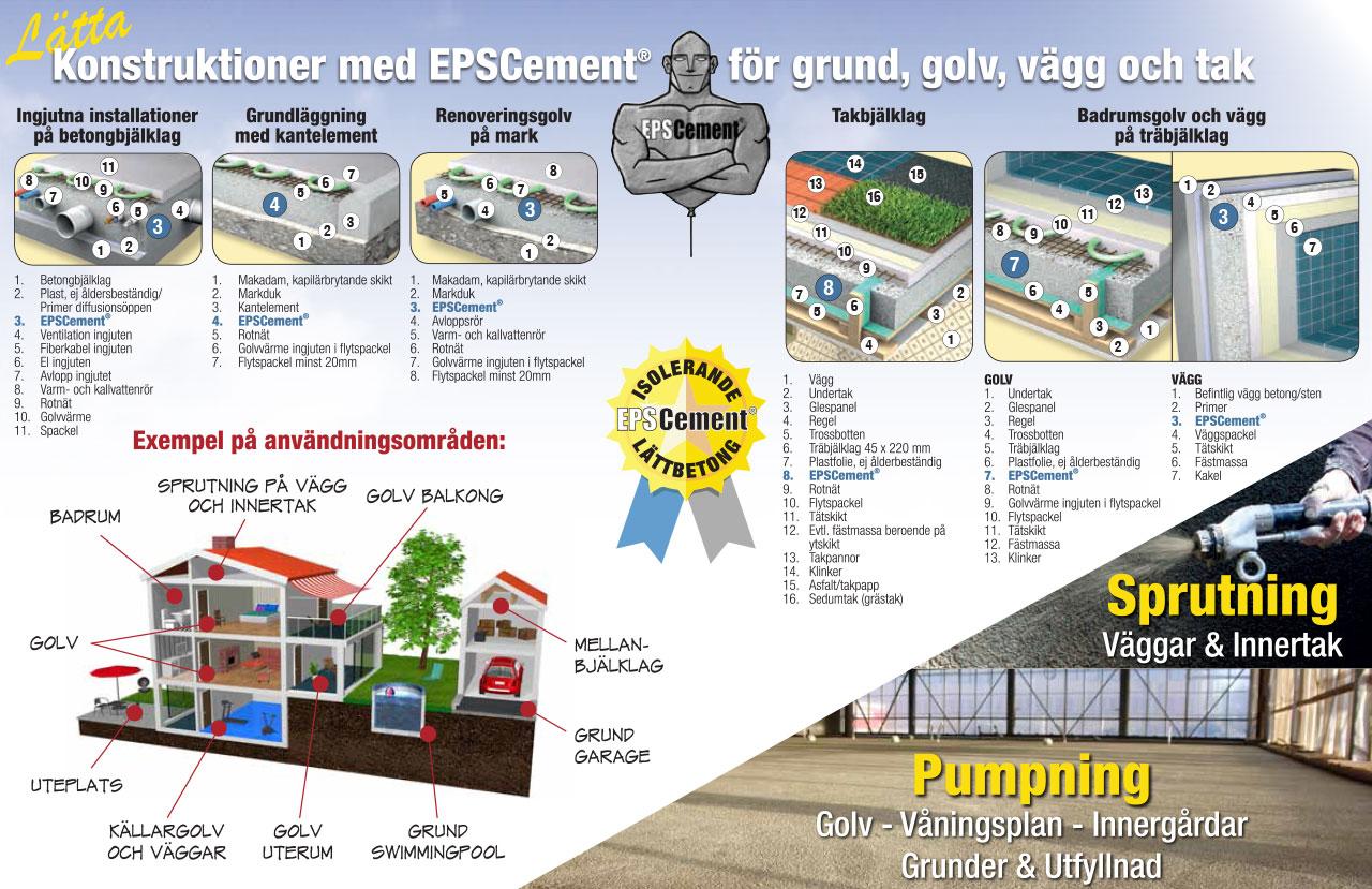 EPSCement